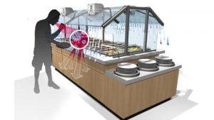 Protecteurs de buffets pair ventilation